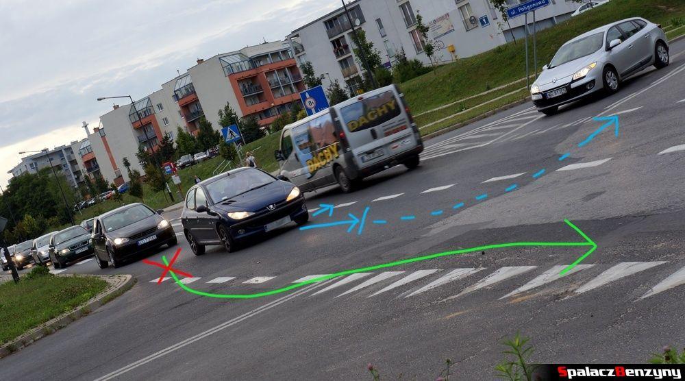 Blokowanie przejazdu przy lewoskręcie postępyRobię