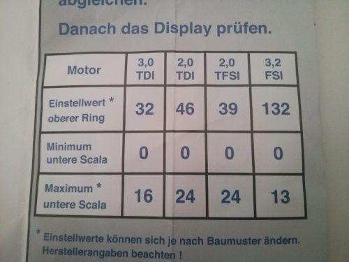 Kalibracja bangentu serwisowego dla silnik�w Audi