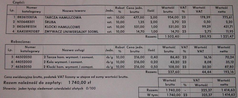 Kosztorys wymiany i zakupu nowych tarcz i klocków w ASO do Audi A4 B8