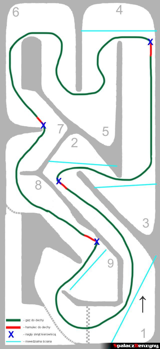 Linia jazdy po torze Cartmax Olimp 3