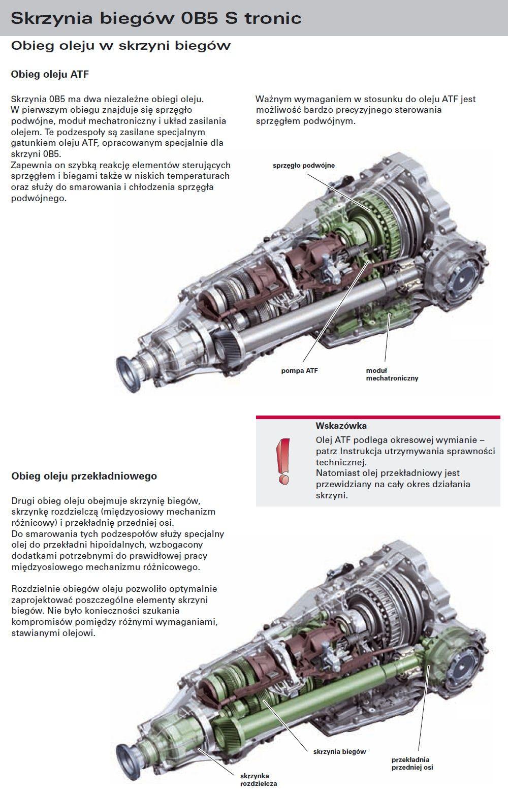 Obiegi oleju7 S-tronic Audi DSG quattro